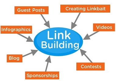 I will do SEO linkbuilding or backlinks ranking your website