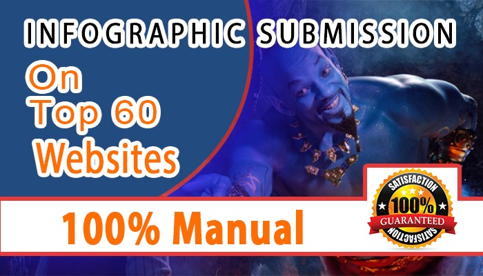 Infographic submission on top 60 websites manually