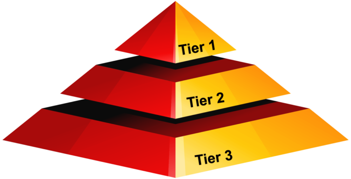 Create 3 Tier Powerful Link Pyramid to Rank Your Keywords in Top of Google Type 1