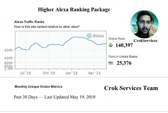 improve USA Alexa Ranking Below 49k