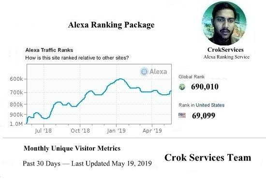 I Will improve USA Alexa Ranking Below 79k and Global Alexa Ranking Below 799k