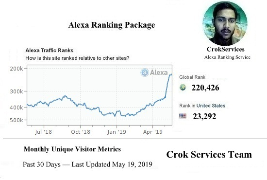 Improve Your USA Alexa Ranking Below 19k