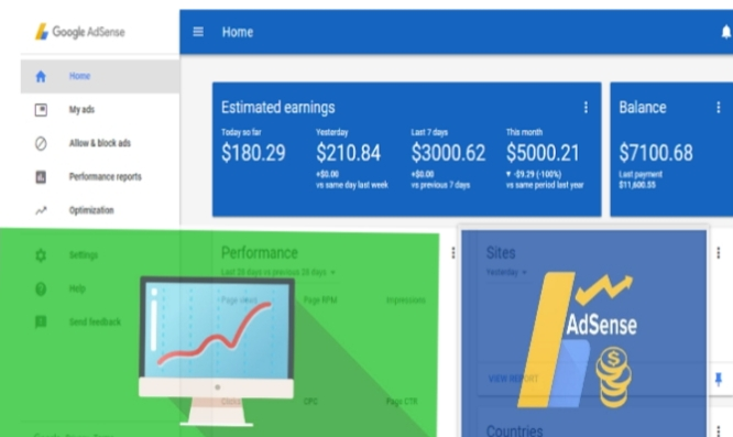 Increase adsense revenue 500-1k organic traffic with and 30 click