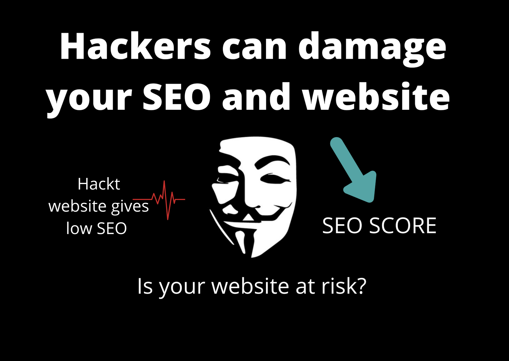 Website security check - Is it possible to easly hack your website and damage it and kill your seo