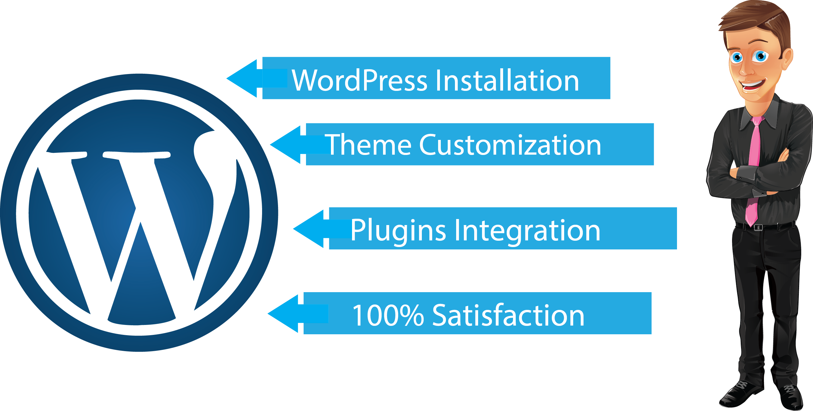 Wordpress Services From Top Level X Sellers - Random (Default)