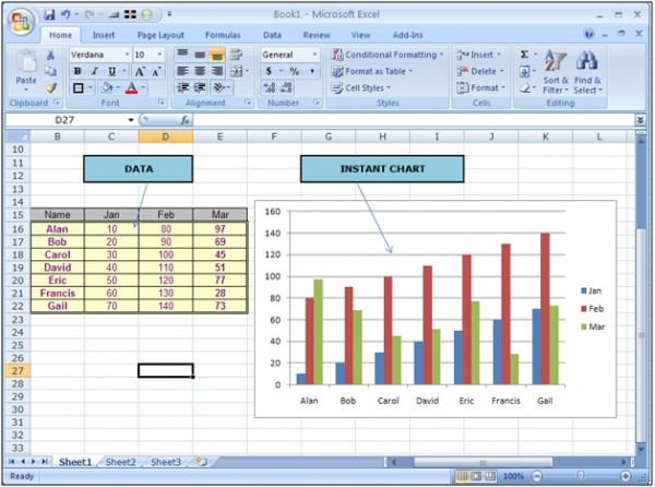 I will do any kind of Excel work with Formula