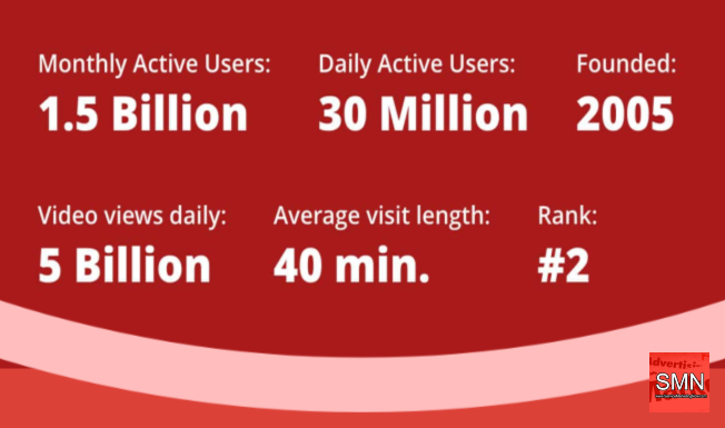 Infographic design for high end engagment with followers
