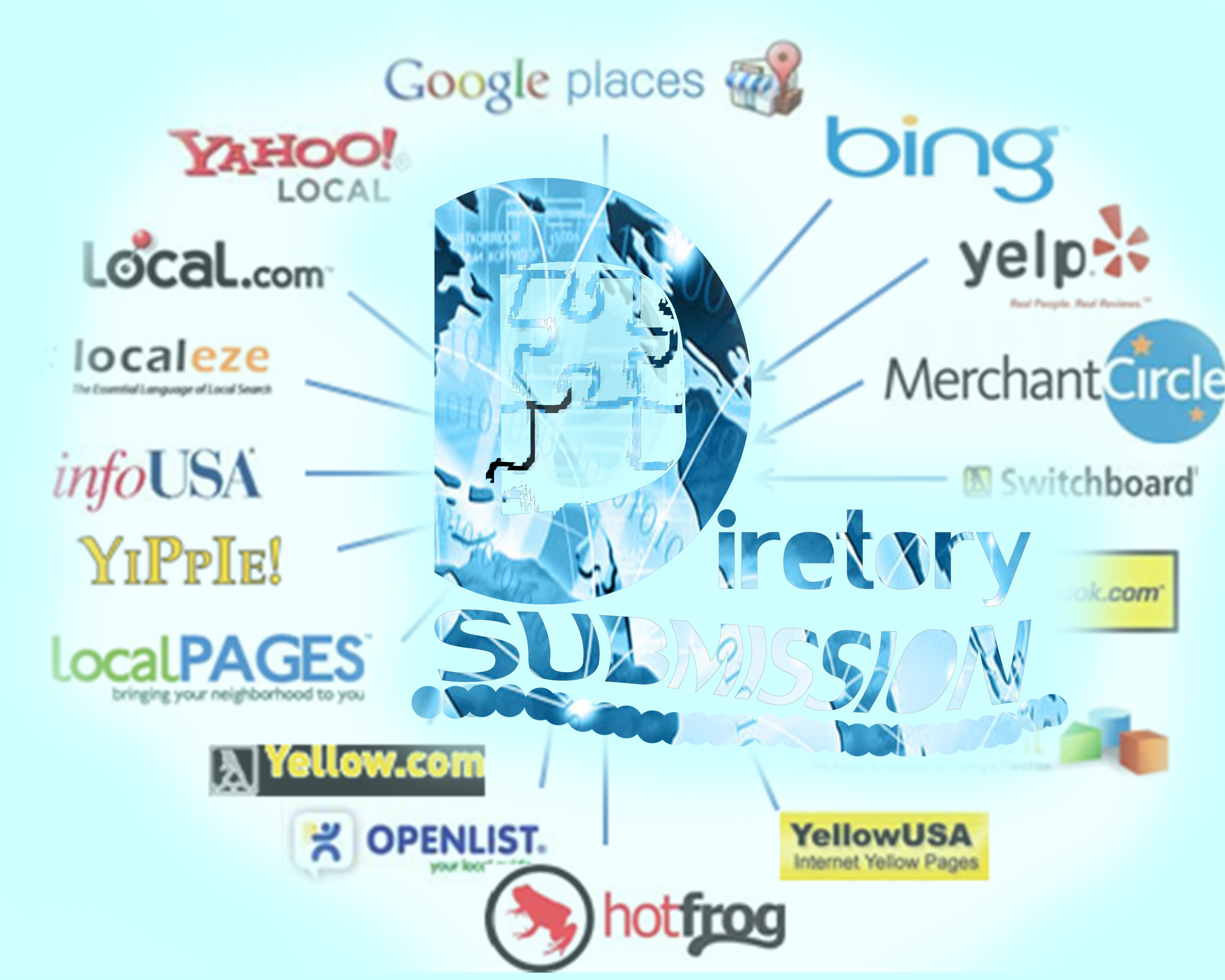 I'LL SUBMIT YOUR WEB SITE IN 500 DIRECTORIES