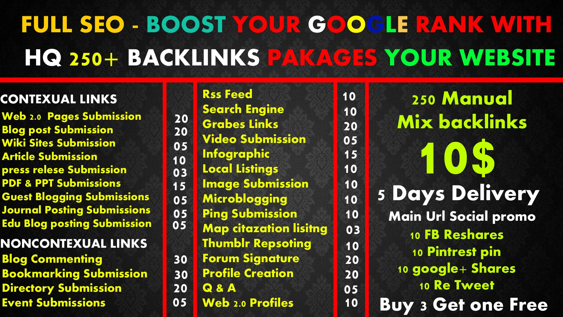 Increase Your Google RANKINGS With High Pr Seo Backlinks