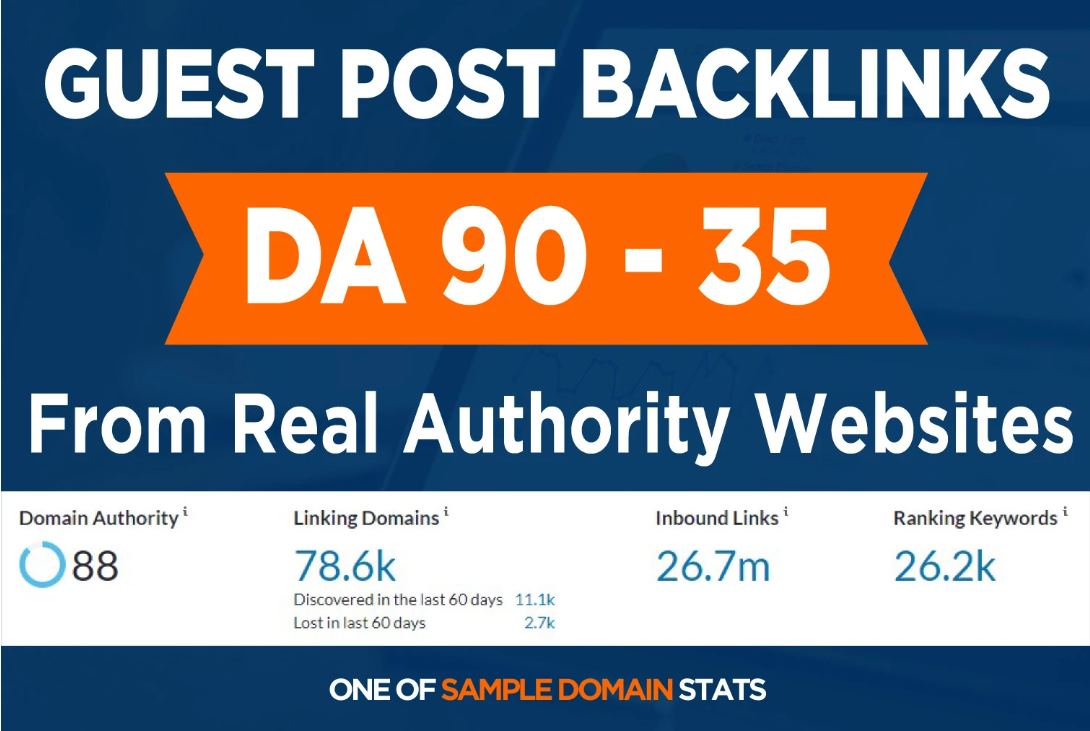 Post High Authority Guest Post On 90-35 Domain Authority Website Backlinks.