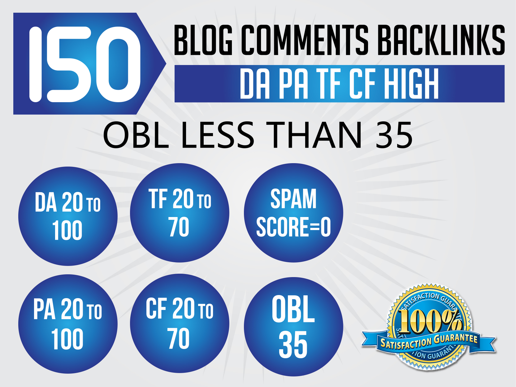 i Will Creat 150 Uniqe Domain Blog Comments Dofollow Backliks With High DA and PA Low OBL