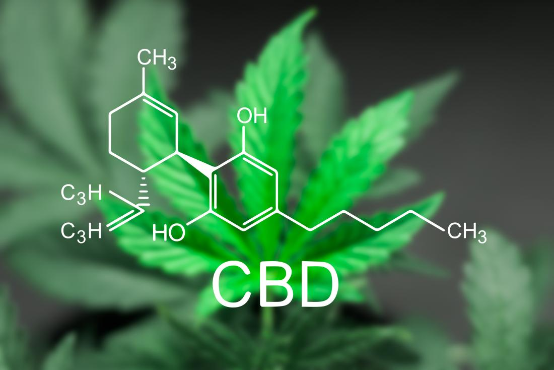 I will write 500 words high quality cbd content