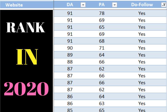 20 DA 90+ Do-follow Backlinks to boost SEO