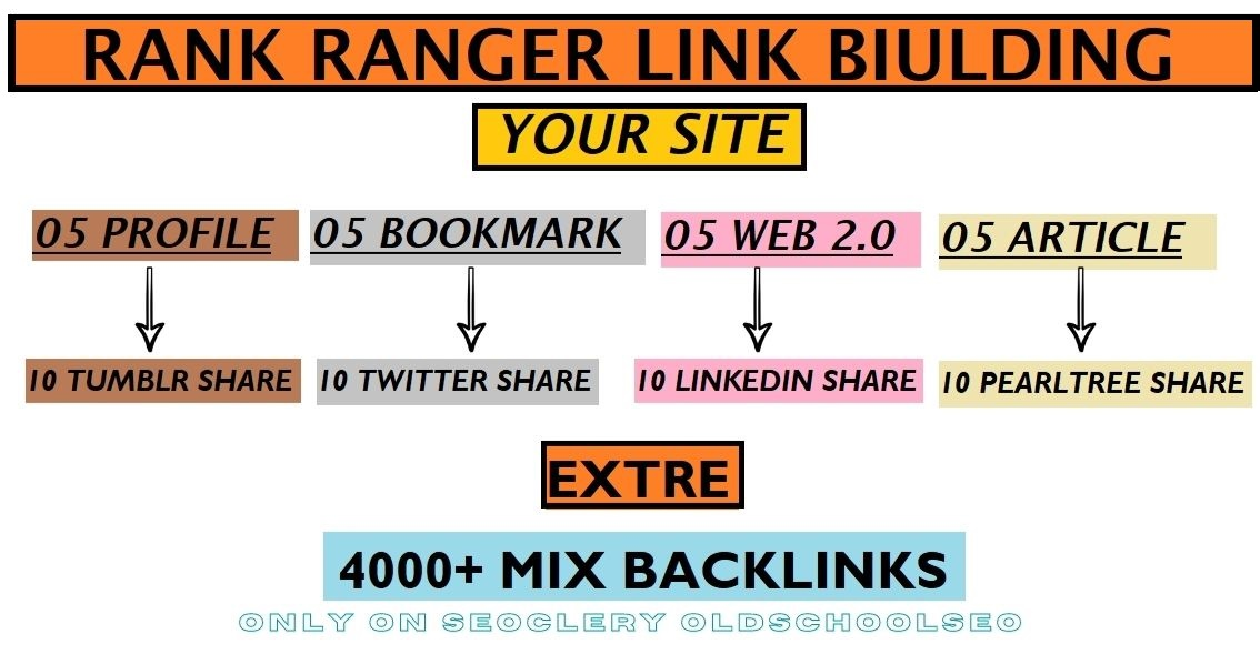 I Will POWER UP RANK RANGER SEO Link Building Service To Improve Website Ranking