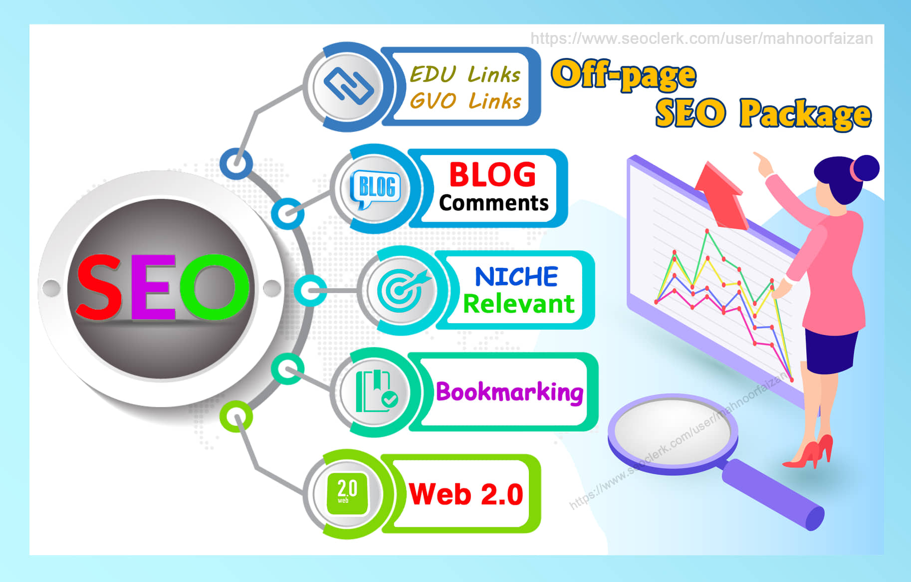 I will do weekly seo offpage SEO srevices