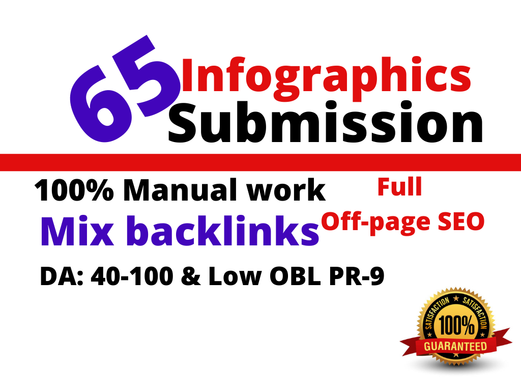 I will do 65 Infographic submission in infographics sites