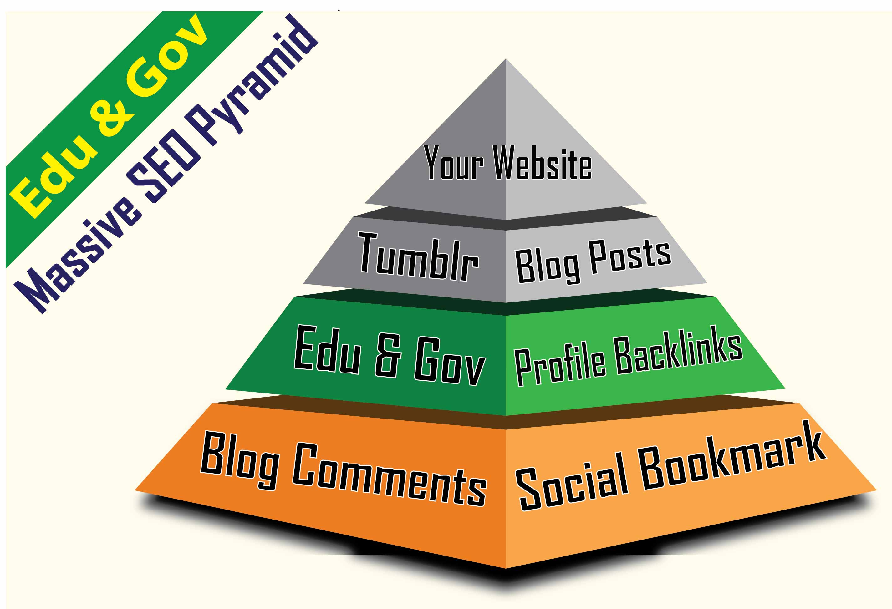 350 High DA tier-3 manual SEO backlink pyramid for Boosting Google's First Page Ranking