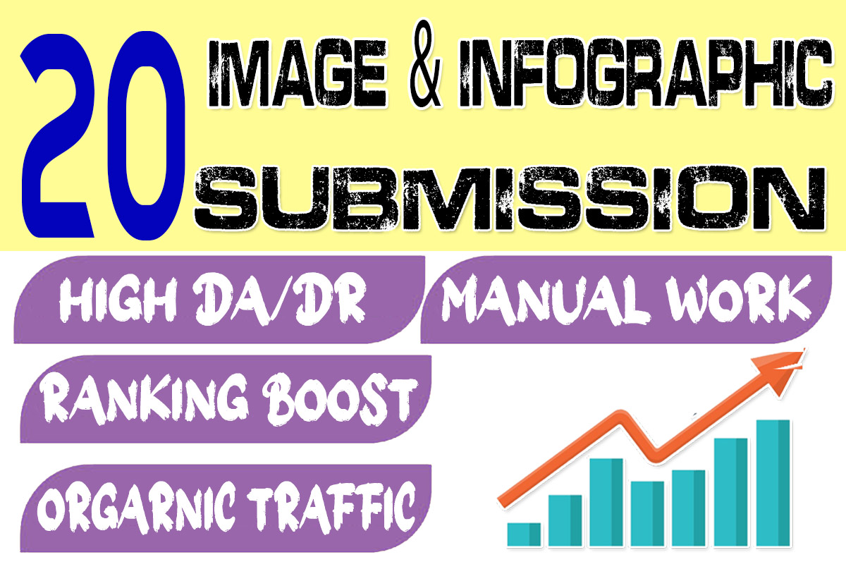 Get Manually Image or Infographic Submission and Sharing with High DA/DR SEO Backlinks
