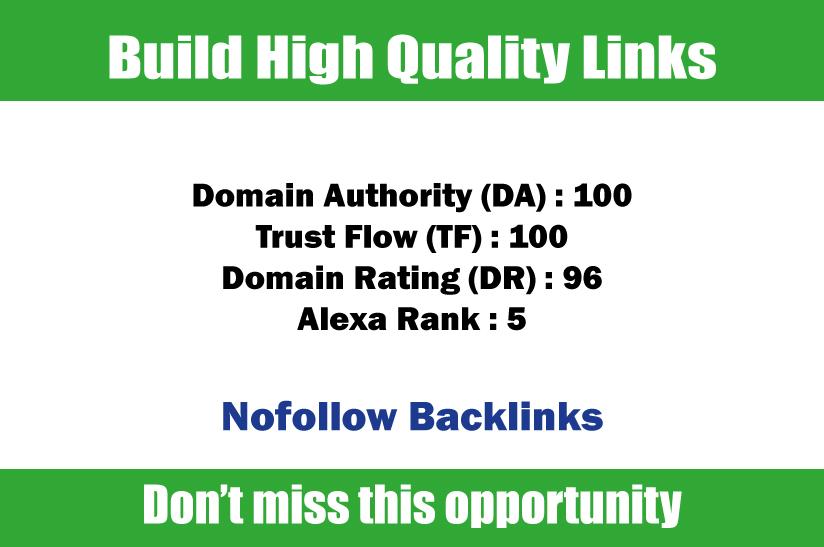 Guest Post On DA90 Reputed Edu Website MSU. EDU