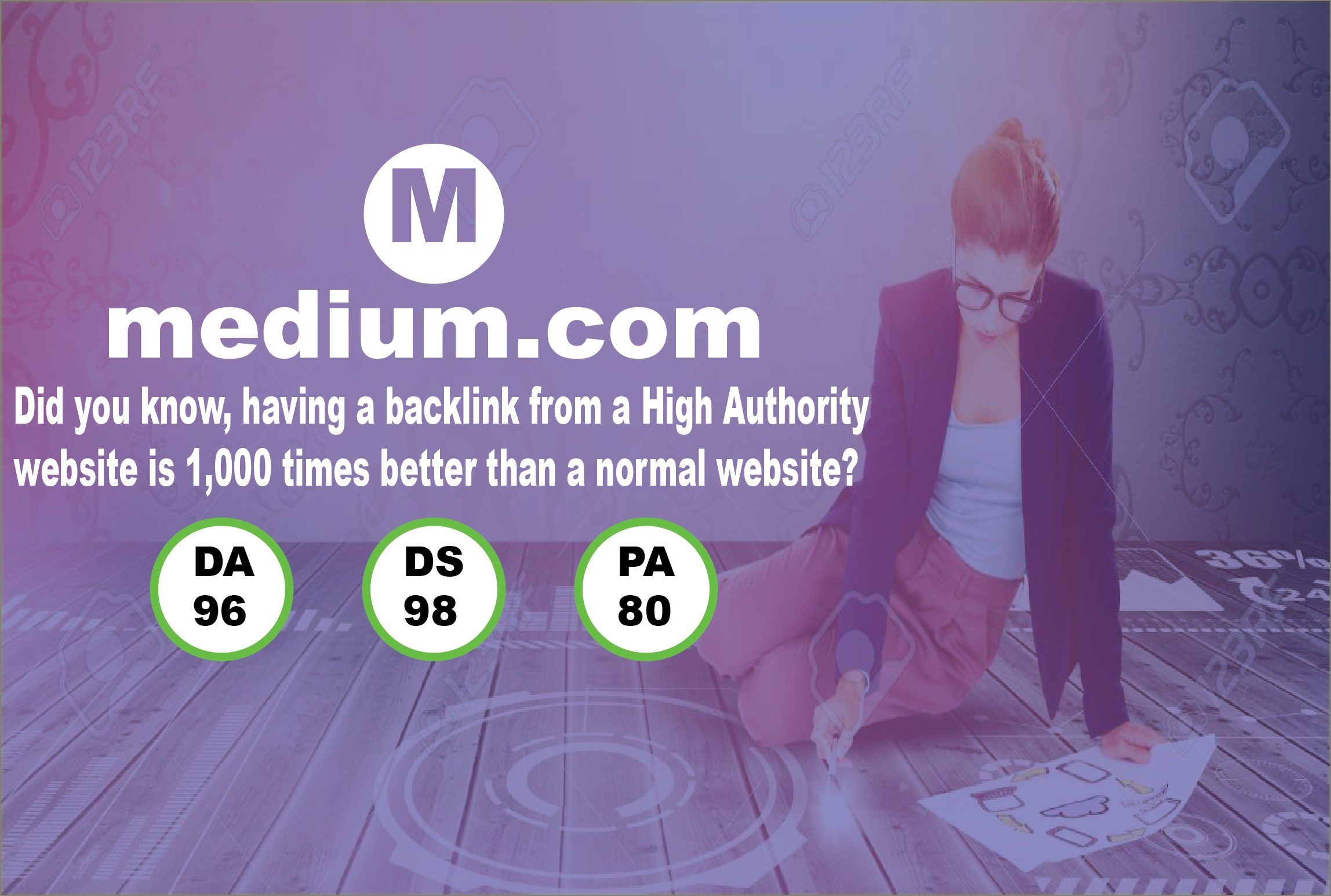 I will write and publish a guest post on Medium. com DA 96