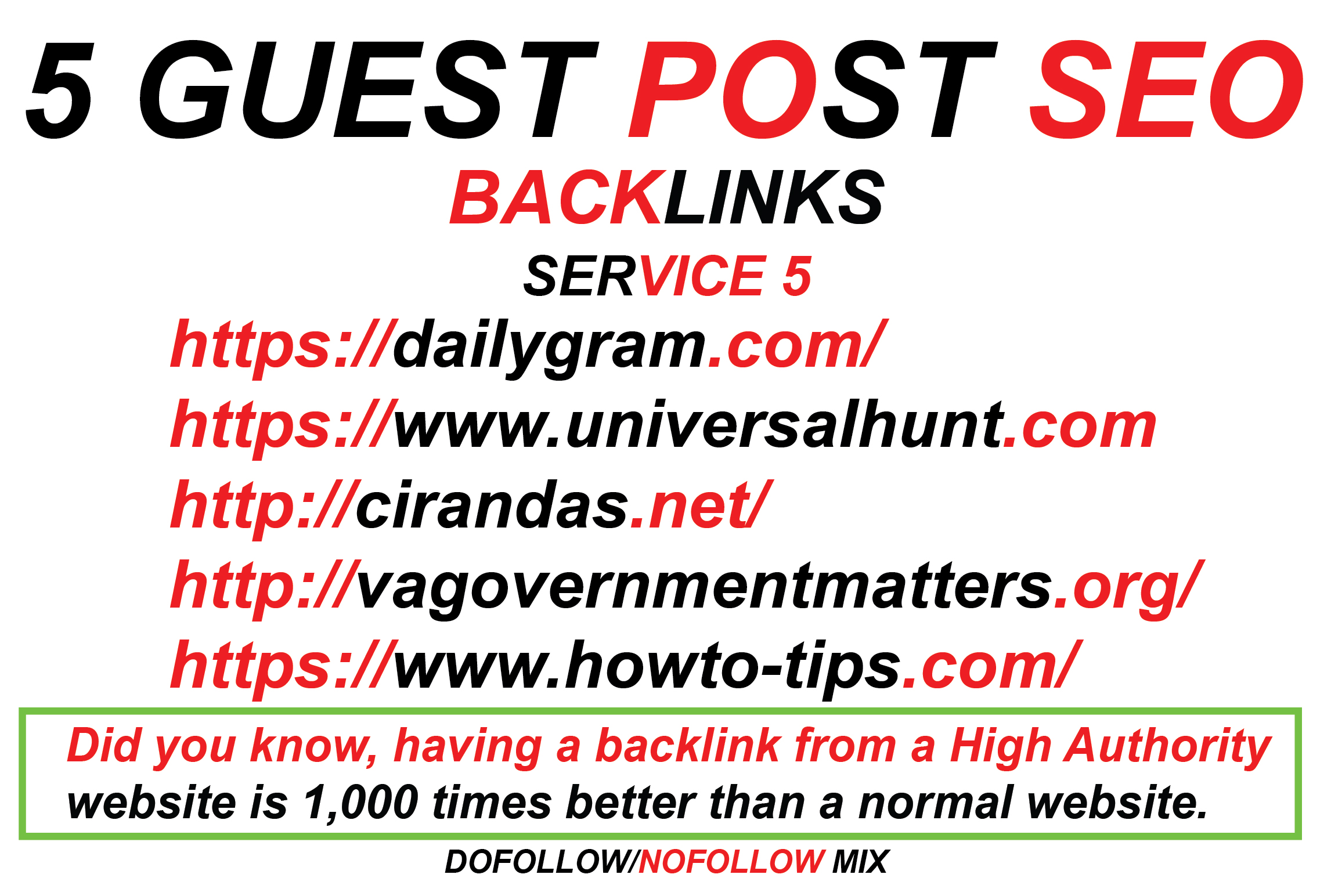 Write And Publish 5 Guest Post On Da 40 Blogs