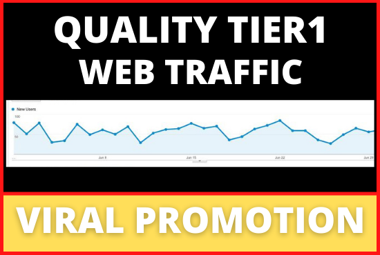 Drive Organic Keyword Targeted Traffic To Your Website
