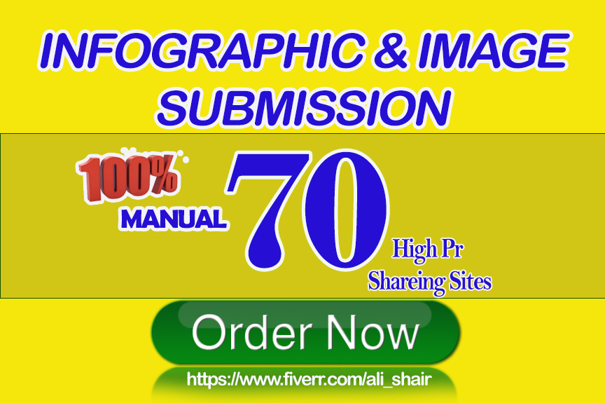I will upload images and infographic on image submission sites