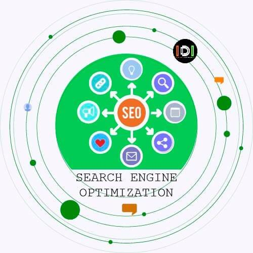 Rank your website with SEO top on Google Organically
