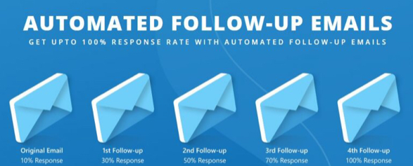 Create a KILLER Email Sequence- Automated Funnel to a TARGETED Audience