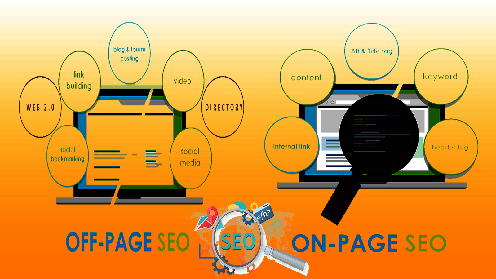 On Page And Off Page SEO Of Your Website