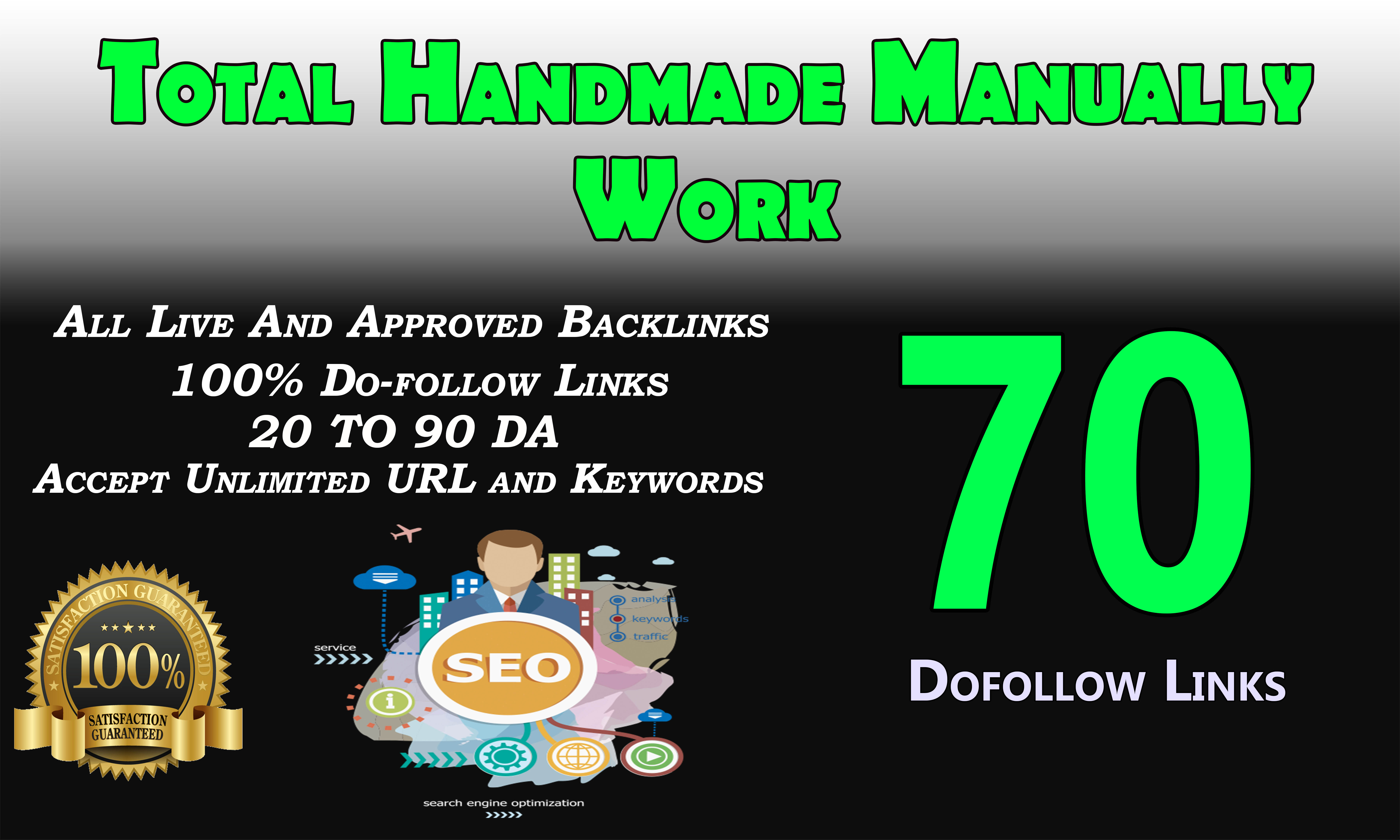 i will provide 70 high quality backlink buy 1 Get 1 Free Basic pack
