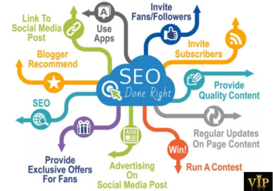 Submit Your Site To Over 1020 Different Search Engines and Get You 15 Back-links