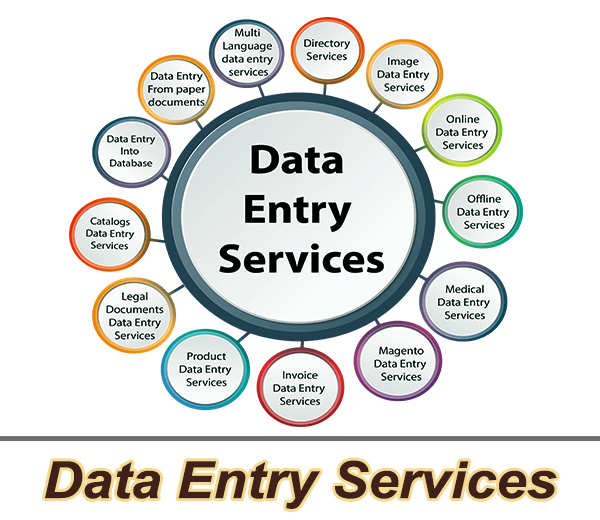 data entry,  typing,  copy paste,  data analysis services