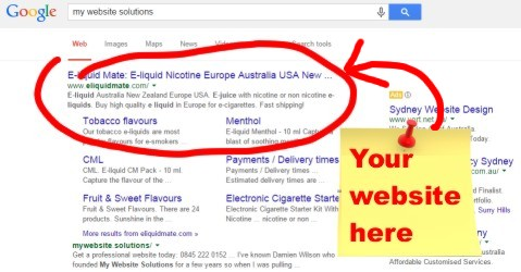Boost your google rankings with SEO backlinks