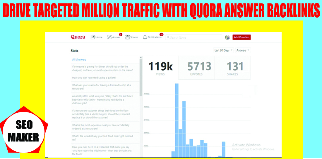 3 targeted Unlimited website traffic with Quora Answer backlinks