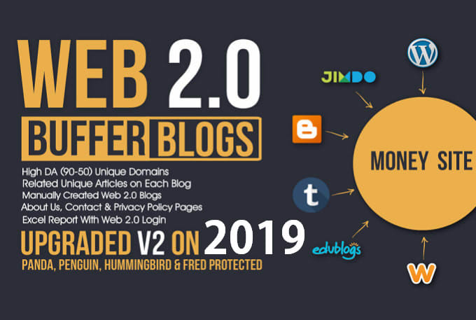 Handmade 25 web2,0 buffer blog with login unique content image and video