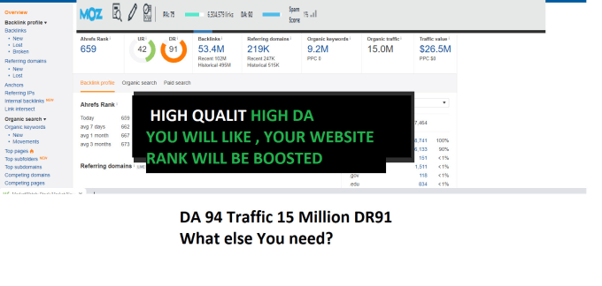 I will publish guest post on da 94 website