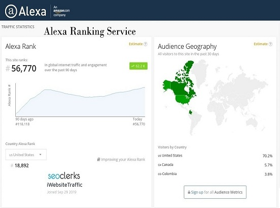 Increase Your Alexa Rank up to 70k using seo and backlinks