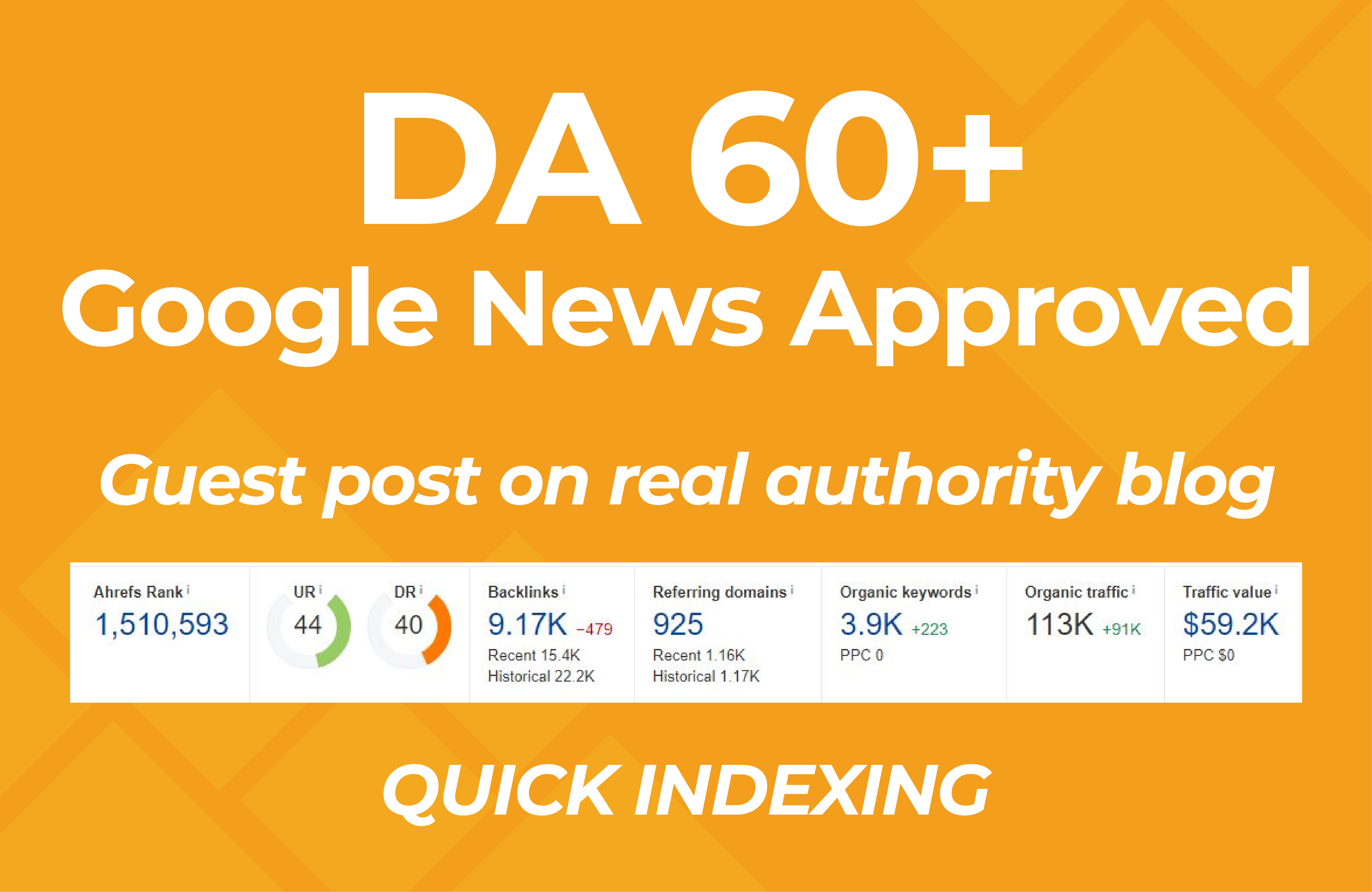 Write And Publish a Guest post on Dr 40+ & Da 60+ Homepage Google News Approved Website