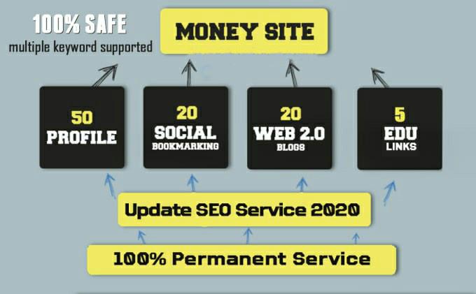 Provide high quality seo backlinks