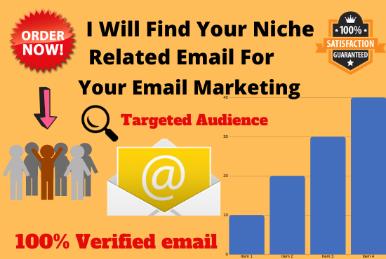 I will find you 5000 active niche targeted high quality email list