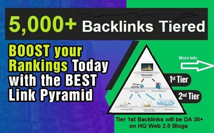 I will do 5000 contextual backlinks,  SEO link pyramid for tier 1,  2