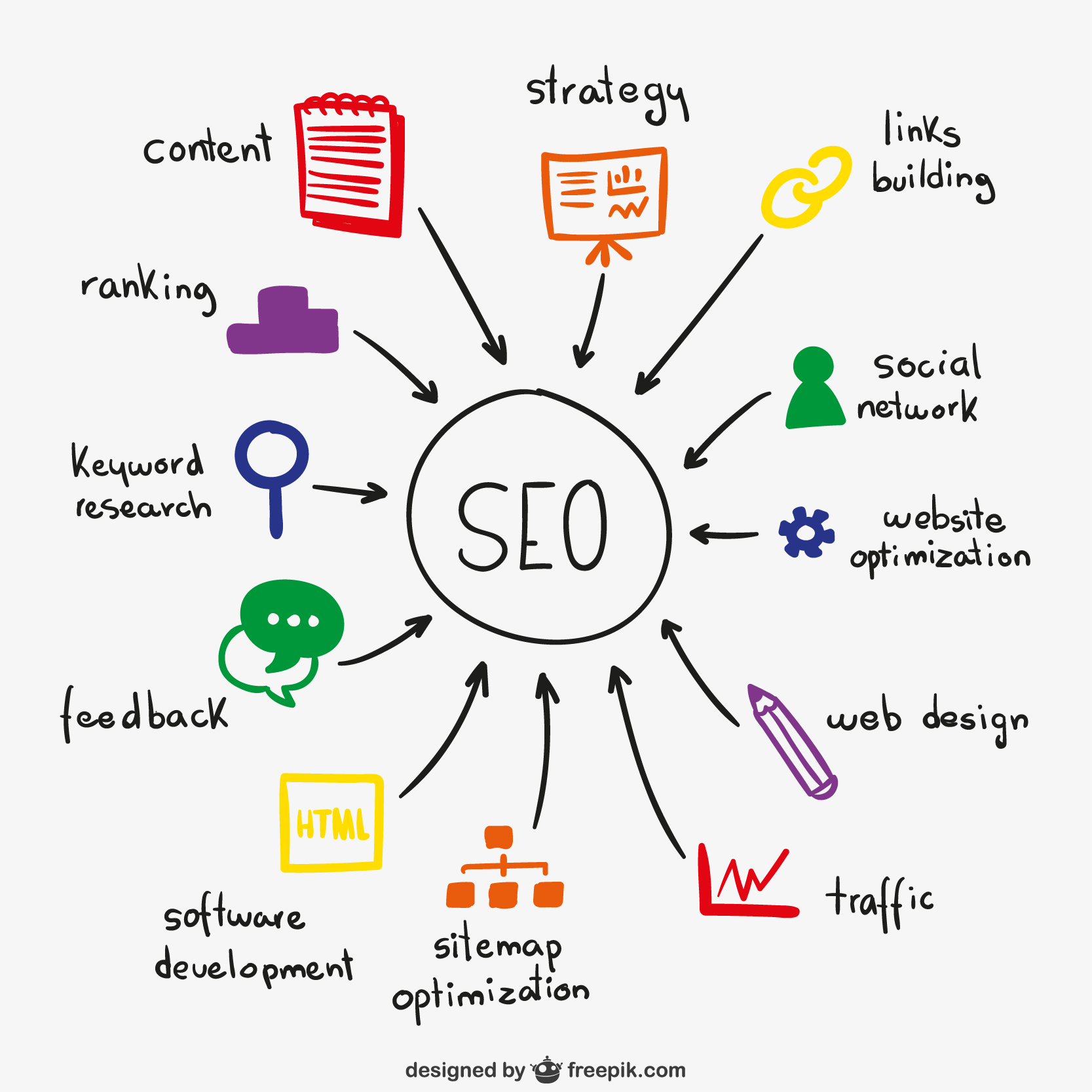 I Will Create Website SEO Health Or Audit Report With Action Plan For Ranking
