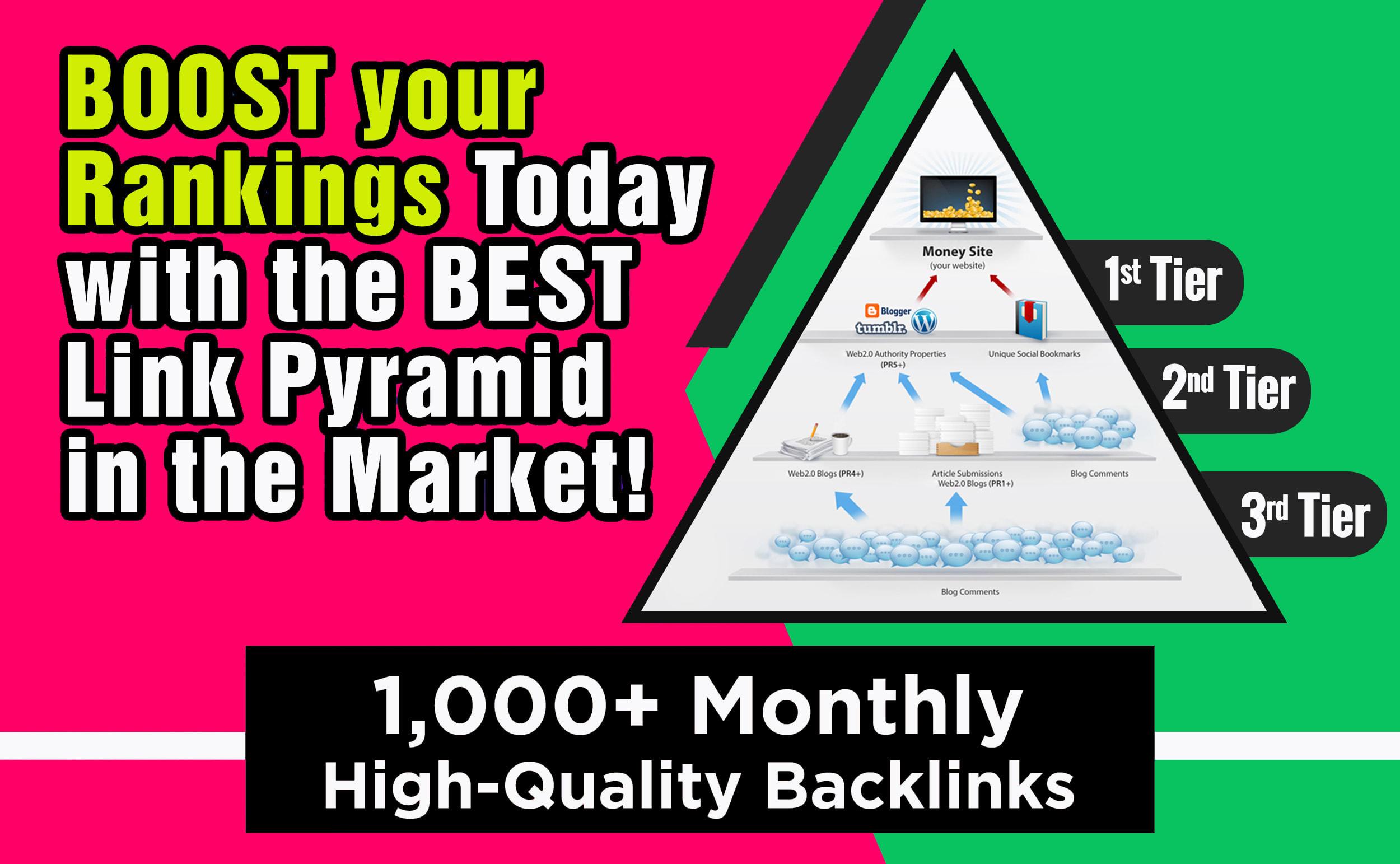 I will do 30 days SEO service daily fresh and paid backlinks