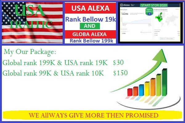 I will bring you USA alexa rank 19k and global alexa rank 199k