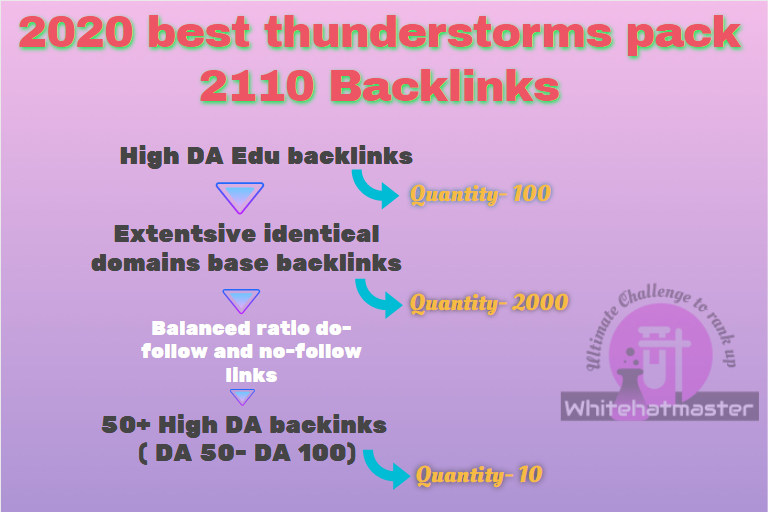 Buy 2110 High DA EDU & Do-Follow Backlinks
