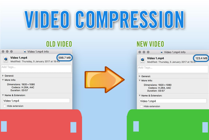 I will compress or reduce video size without quality loss just in 1 hour