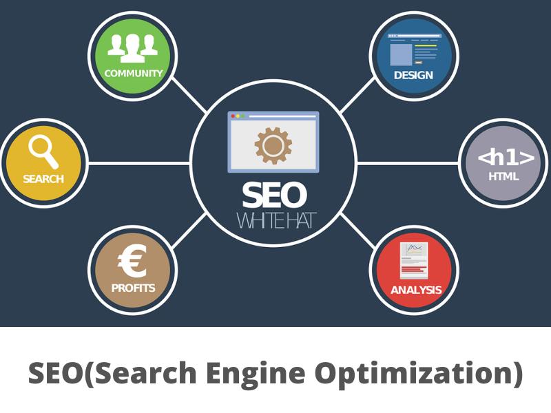 on page SEO optimization using yoast plugin in wordpress
