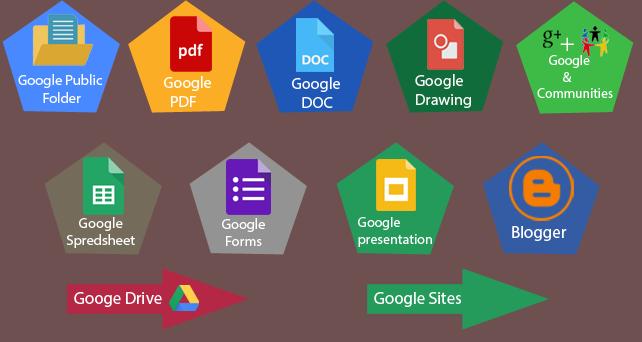 I will create google advanced proper SEO stack