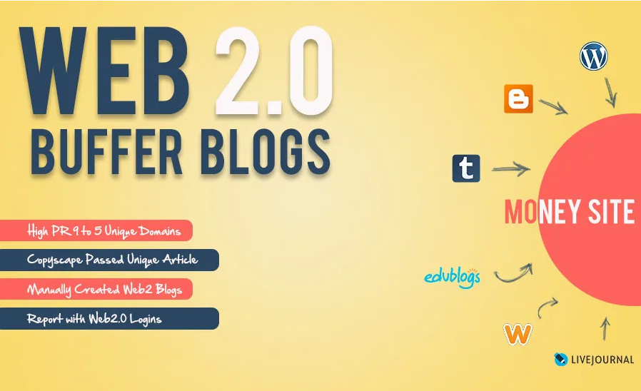 I will create 10 web 2 0 blog properties with login details